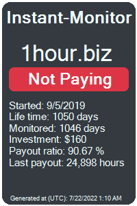 1hour.biz Monitored by Instant-Monitor.com