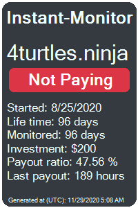 4turtles.ninja Monitored by Instant-Monitor.com