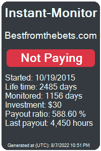bestfromthebets.com Monitored by Instant-Monitor.com