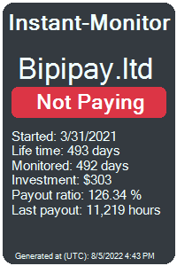 bipipay.ltd Monitored by Instant-Monitor.com