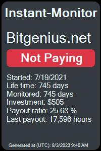 https://instant-monitor.com/Projects/Details/bitgenius.net