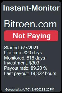 https://instant-monitor.com/Projects/Details/bitroen.com