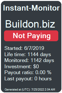 buildon.biz Monitored by Instant-Monitor.com