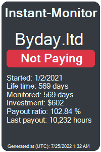 https://instant-monitor.com/Projects/Details/byday.ltd