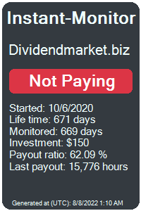 dividendmarket.biz Monitored by Instant-Monitor.com