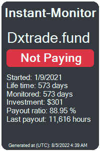 dxtrade.fund Monitored by Instant-Monitor.com