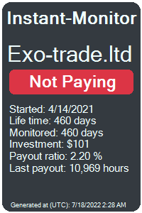 exo-trade.ltd Monitored by Instant-Monitor.com