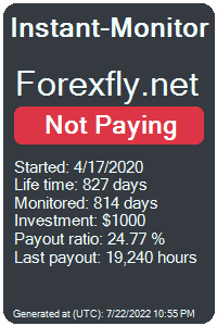 https://instant-monitor.com/Projects/Details/forexfly.net