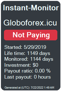 globoforex.icu Monitored by Instant-Monitor.com