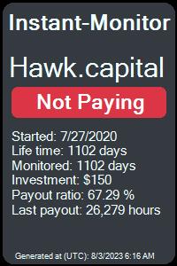 https://instant-monitor.com/Projects/Details/hawk.capital