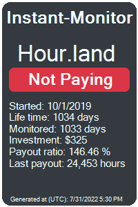 hour.land Monitored by Instant-Monitor.com