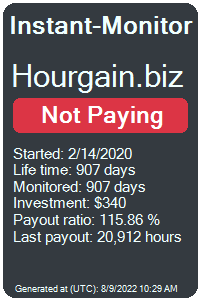 hourgain.biz Monitored by Instant-Monitor.com