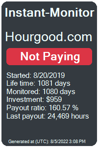 hourgood.com Monitored by Instant-Monitor.com