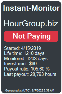 hourgroup.biz Monitored by Instant-Monitor.com