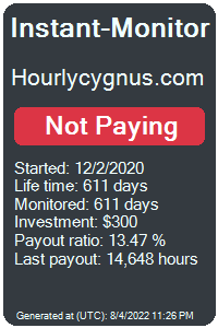 hourlycygnus.com Monitored by Instant-Monitor.com