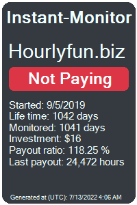 hourlyfun.biz Monitored by Instant-Monitor.com
