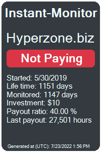 hyperzone.biz Monitored by Instant-Monitor.com