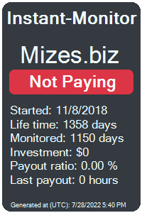 mizes.biz Monitored by Instant-Monitor.com