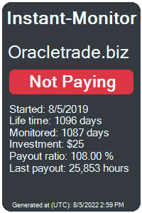 oracletrade.biz Monitored by Instant-Monitor.com