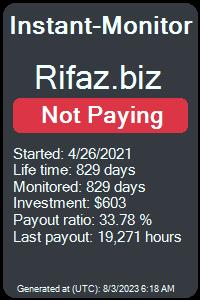 https://instant-monitor.com/Projects/Details/rifaz.biz