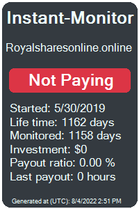 royalsharesonline.online Monitored by Instant-Monitor.com