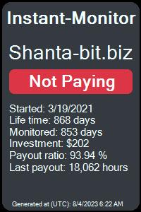 https://instant-monitor.com/Projects/Details/shanta-bit.biz