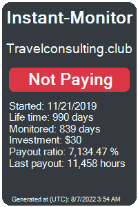 travelconsulting.club Monitored by Instant-Monitor.com
