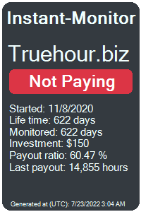 truehour.biz Monitored by Instant-Monitor.com
