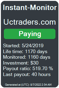 https://instant-monitor.com/Projects/Details/uctraders.com