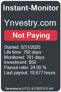 ynvestry.com Monitored by Instant-Monitor.com