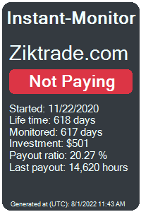 ziktrade.com Monitored by Instant-Monitor.com